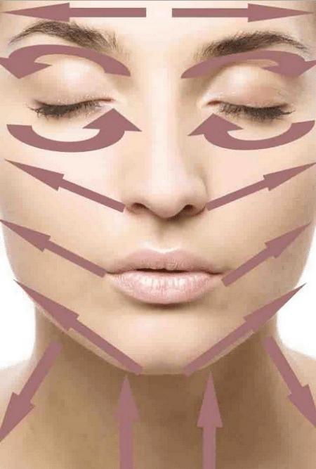 Классический массаж лица схема в картинках для косметологов