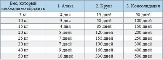 Индекс массы тела расчет для женщин