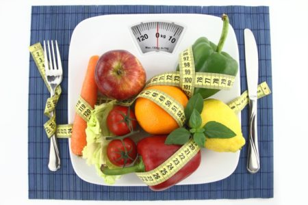 Метод подсчета калорий